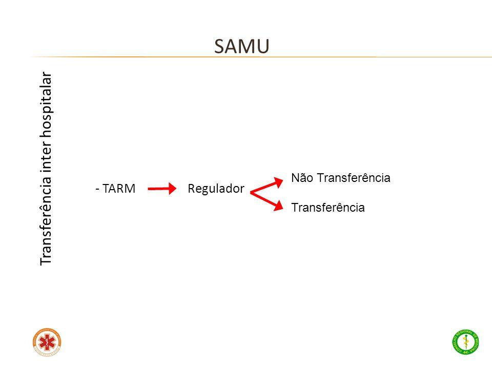 SAMU Transferência inter hospitalar TARM Regulador Não Transferência