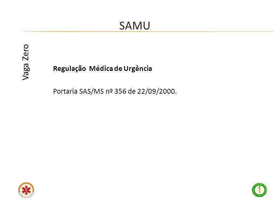 SAMU Vaga Zero Regulação Médica de Urgência