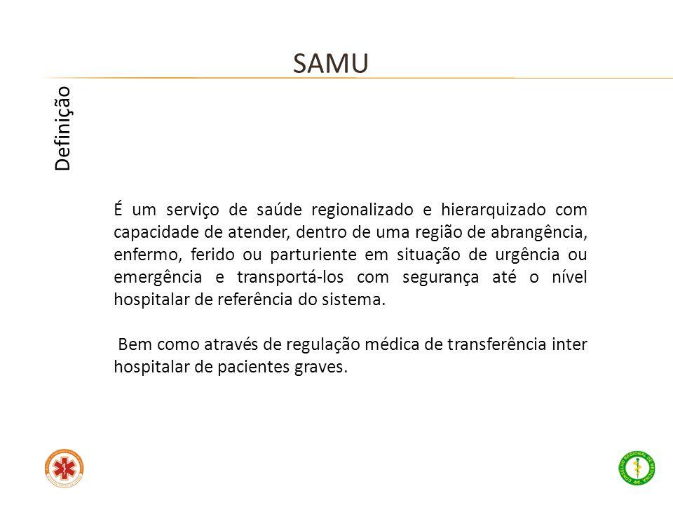 SAMU Definição.