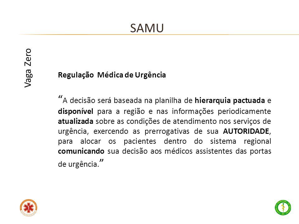 SAMU Vaga Zero. Regulação Médica de Urgência.