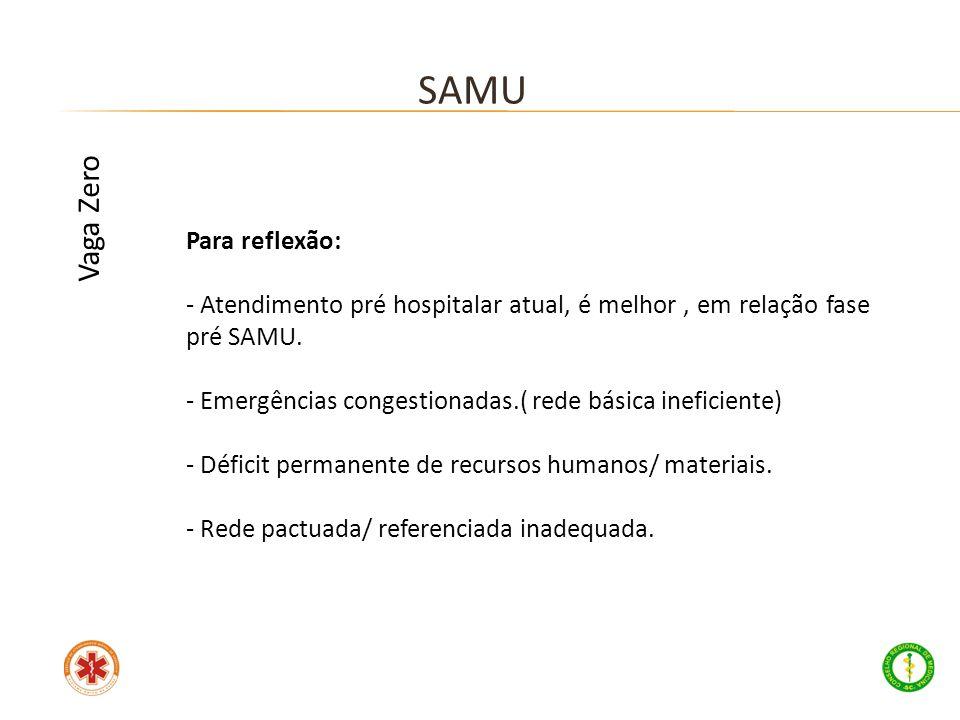 SAMU Vaga Zero Para reflexão: