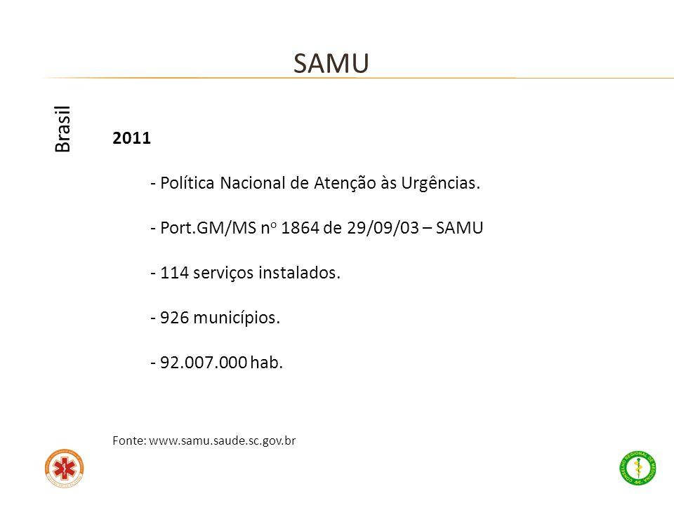 SAMU Brasil 2011 - Política Nacional de Atenção às Urgências.