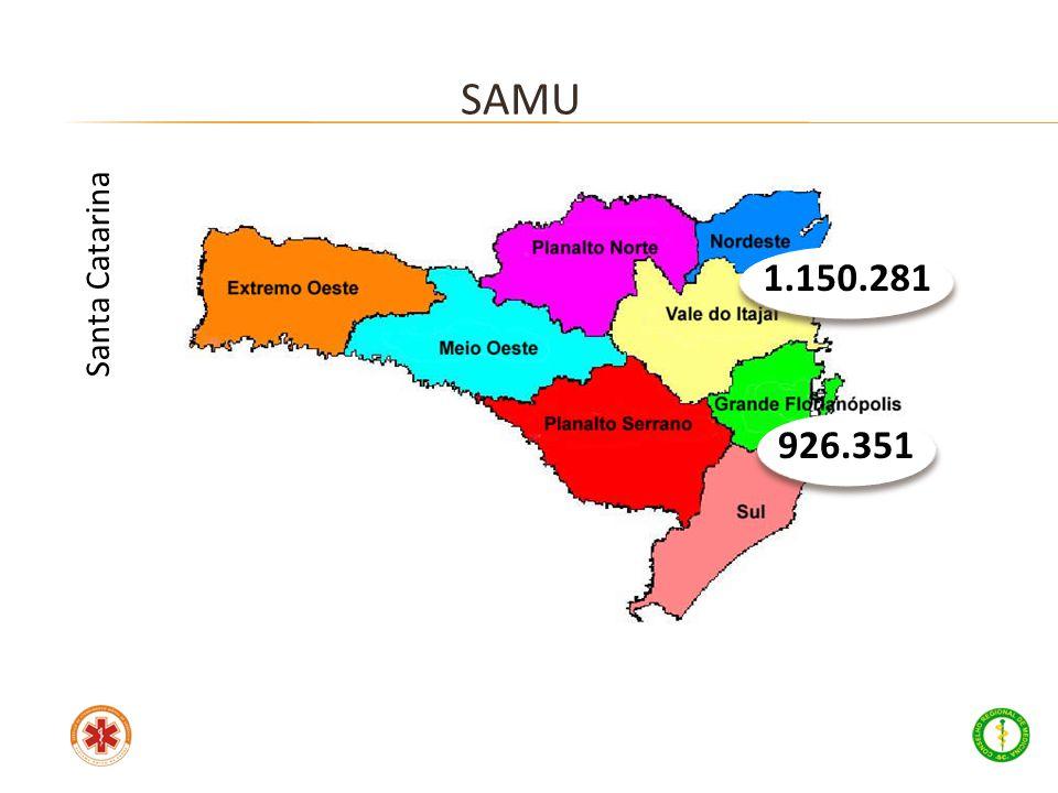 SAMU Santa Catarina 1.150.281 926.351