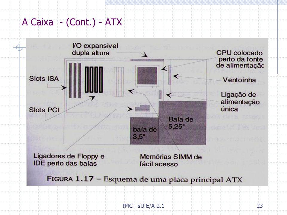 A Caixa - (Cont.) - ATX IMC - sU.E/A-2.1