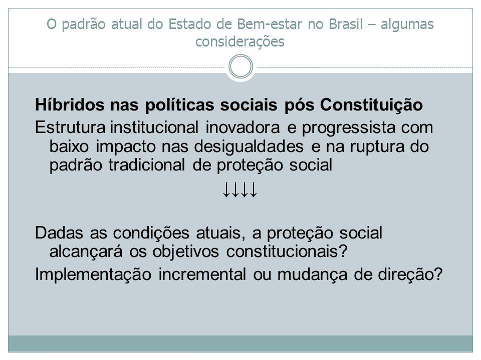 O padrão atual do Estado de Bem-estar no Brasil – algumas considerações