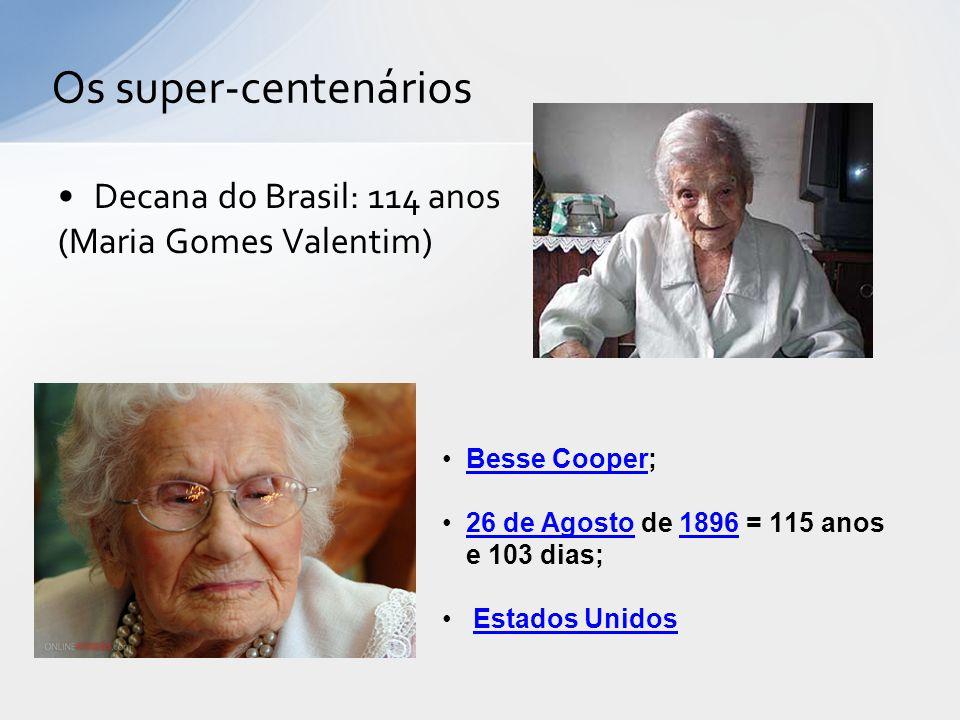 Os super-centenários Decana do Brasil: 114 anos (Maria Gomes Valentim)