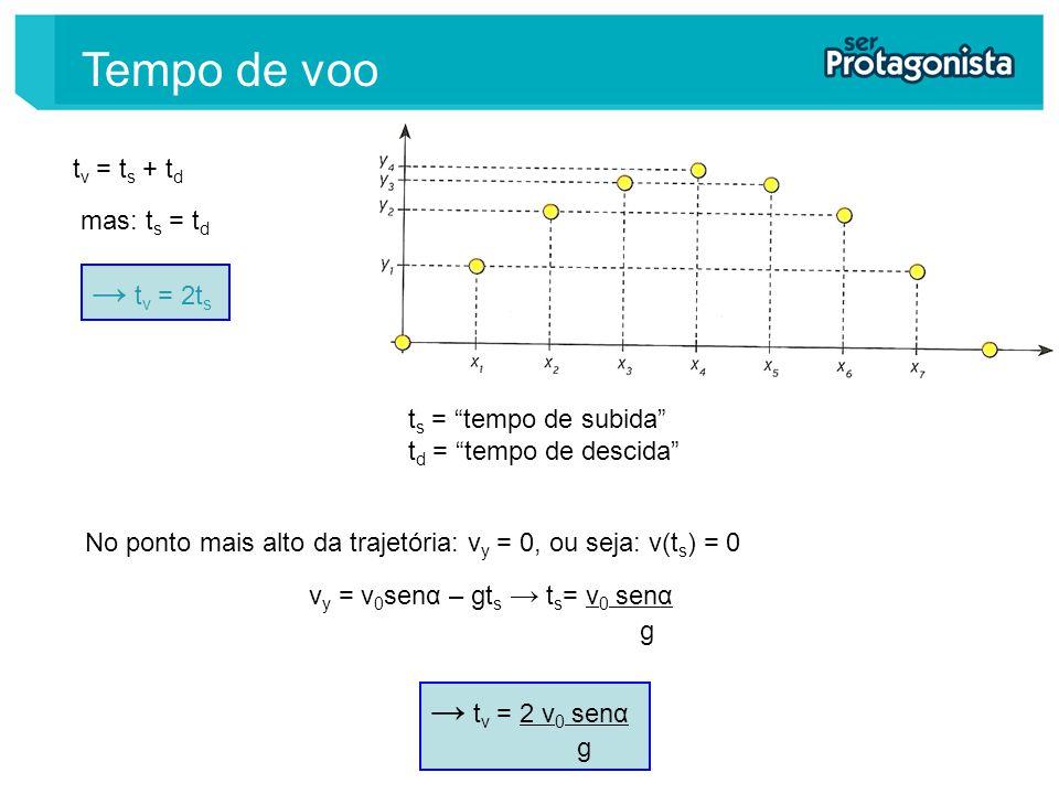 Tempo de voo → tv = 2ts → tv = 2 v0 senα tv = ts + td mas: ts = td