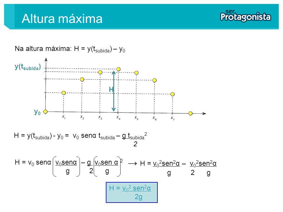 Altura máxima → H = v02sen2α – v02sen2α