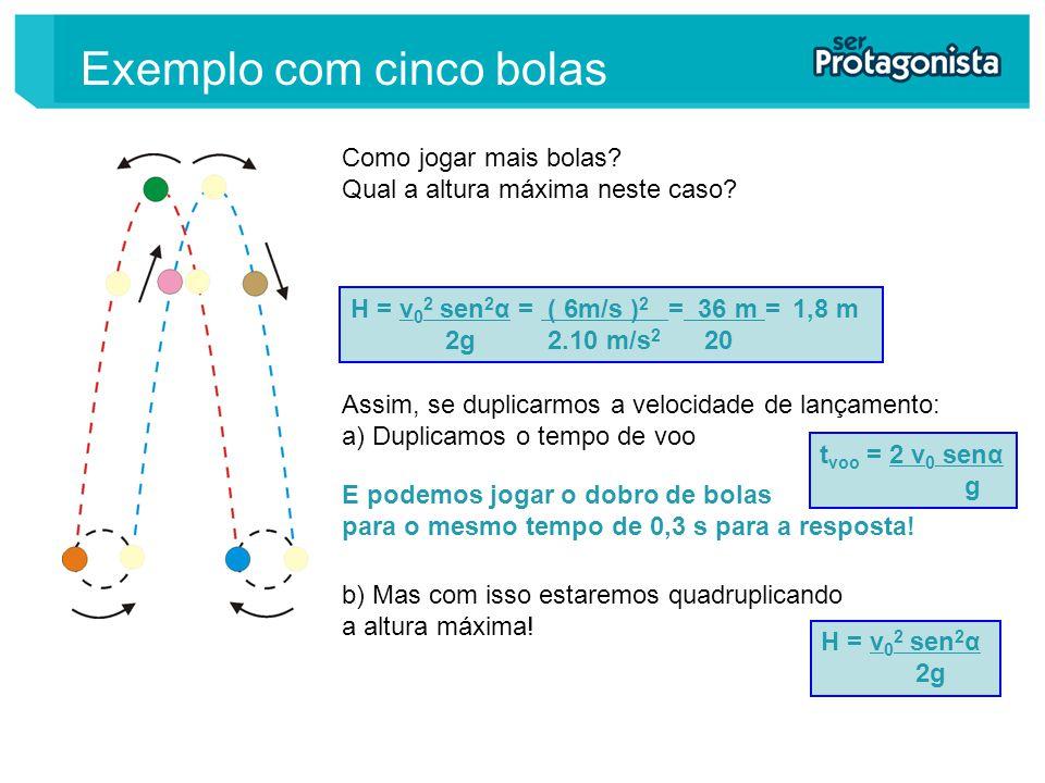 Exemplo com cinco bolas