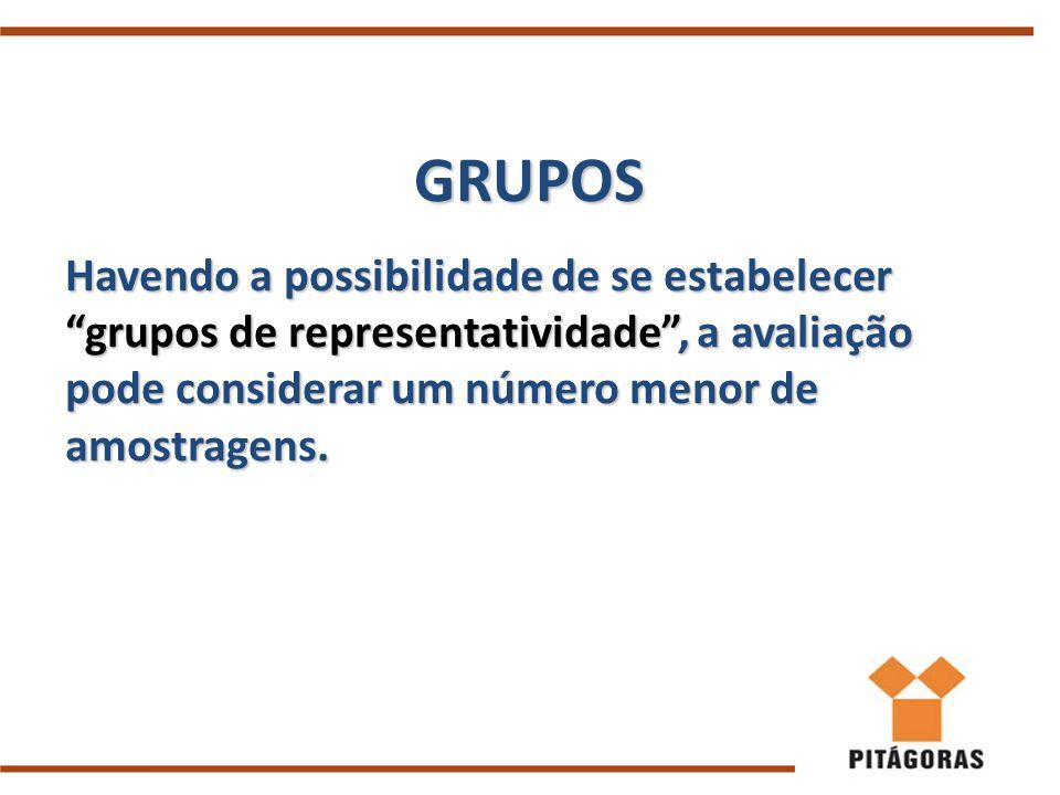 GRUPOS Havendo a possibilidade de se estabelecer grupos de representatividade , a avaliação pode considerar um número menor de amostragens.