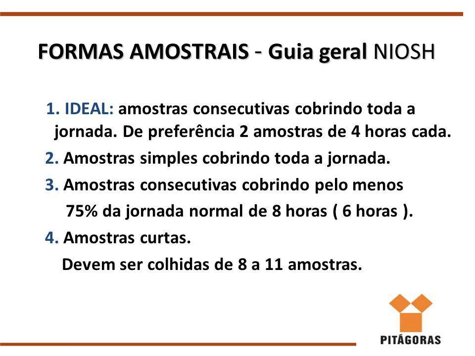 FORMAS AMOSTRAIS - Guia geral NIOSH