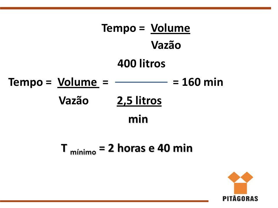 Tempo = Volume Vazão 400 litros Tempo = Volume = = 160 min
