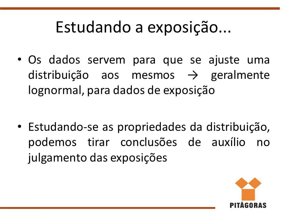 Estudando a exposição... Os dados servem para que se ajuste uma distribuição aos mesmos → geralmente lognormal, para dados de exposição.