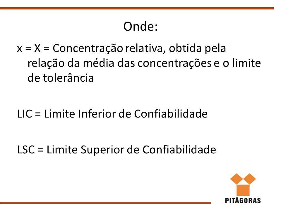 Onde: x = X = Concentração relativa, obtida pela relação da média das concentrações e o limite de tolerância.