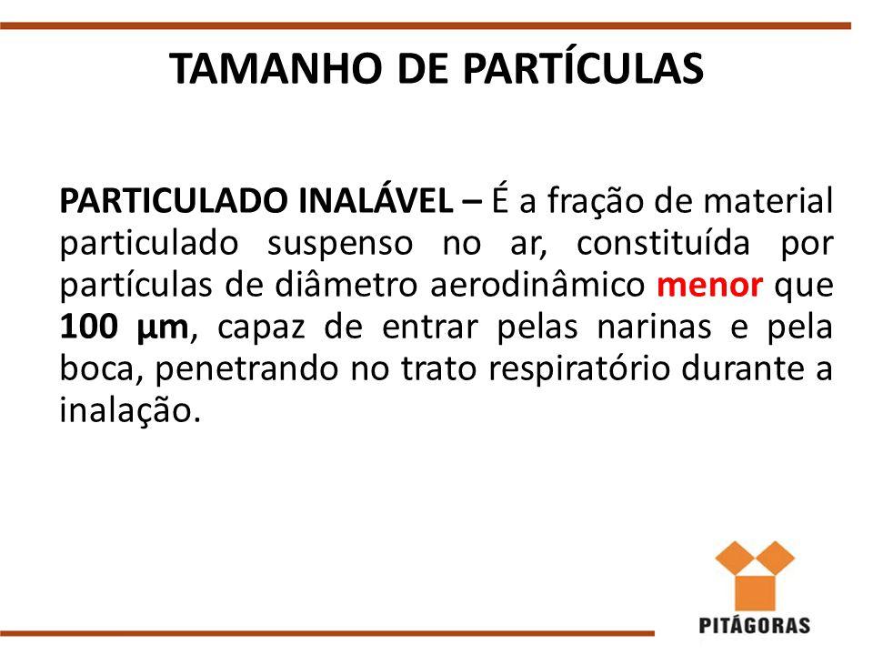 TAMANHO DE PARTÍCULAS