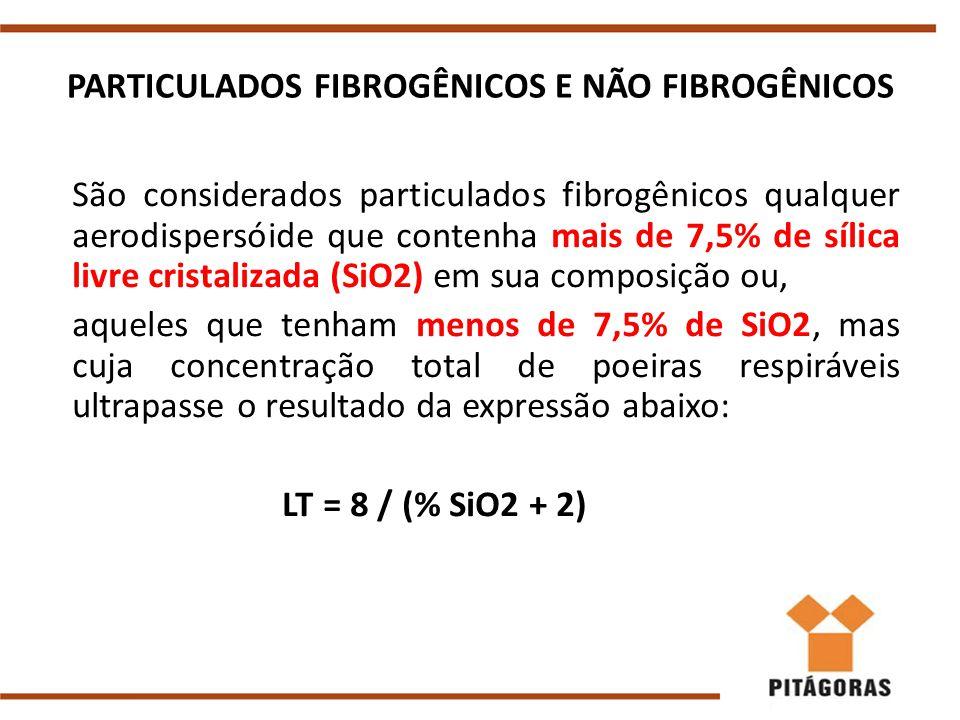 PARTICULADOS FIBROGÊNICOS E NÃO FIBROGÊNICOS
