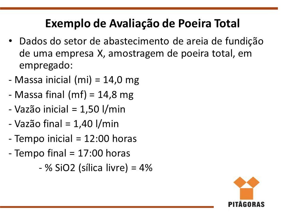 Exemplo de Avaliação de Poeira Total