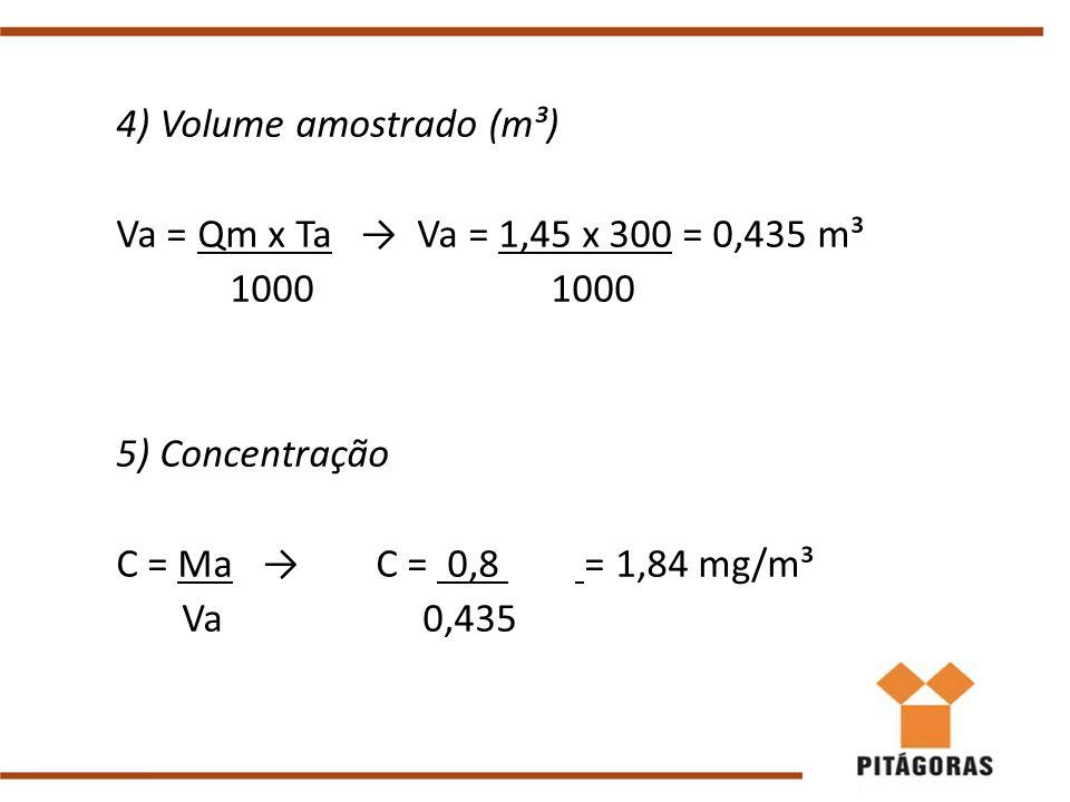 4) Volume amostrado (m³)