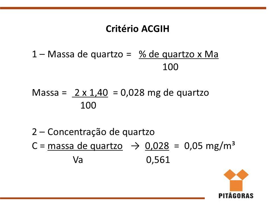 Critério ACGIH 1 – Massa de quartzo = % de quartzo x Ma. 100. Massa = 2 x 1,40 = 0,028 mg de quartzo.