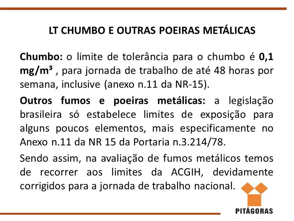 LT CHUMBO E OUTRAS POEIRAS METÁLICAS