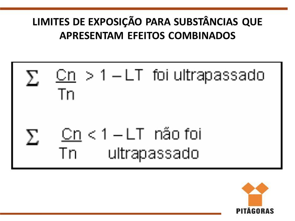 LIMITES DE EXPOSIÇÃO PARA SUBSTÂNCIAS QUE APRESENTAM EFEITOS COMBINADOS