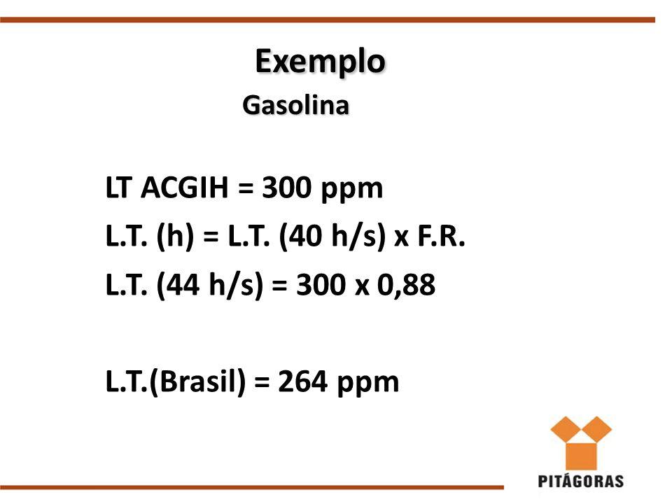 Exemplo LT ACGIH = 300 ppm L.T. (h) = L.T. (40 h/s) x F.R.