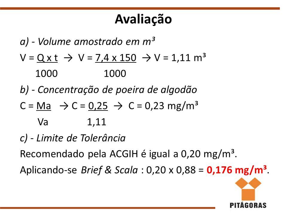 Avaliação a) - Volume amostrado em m³