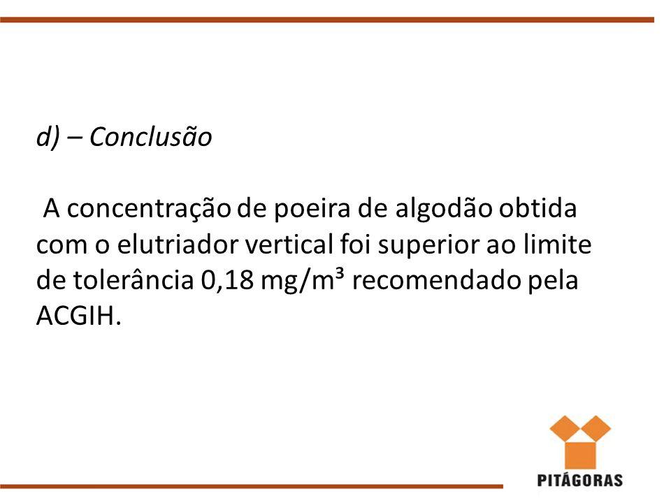 d) – Conclusão A concentração de poeira de algodão obtida com o elutriador vertical foi superior ao limite de tolerância 0,18 mg/m³ recomendado pela ACGIH.