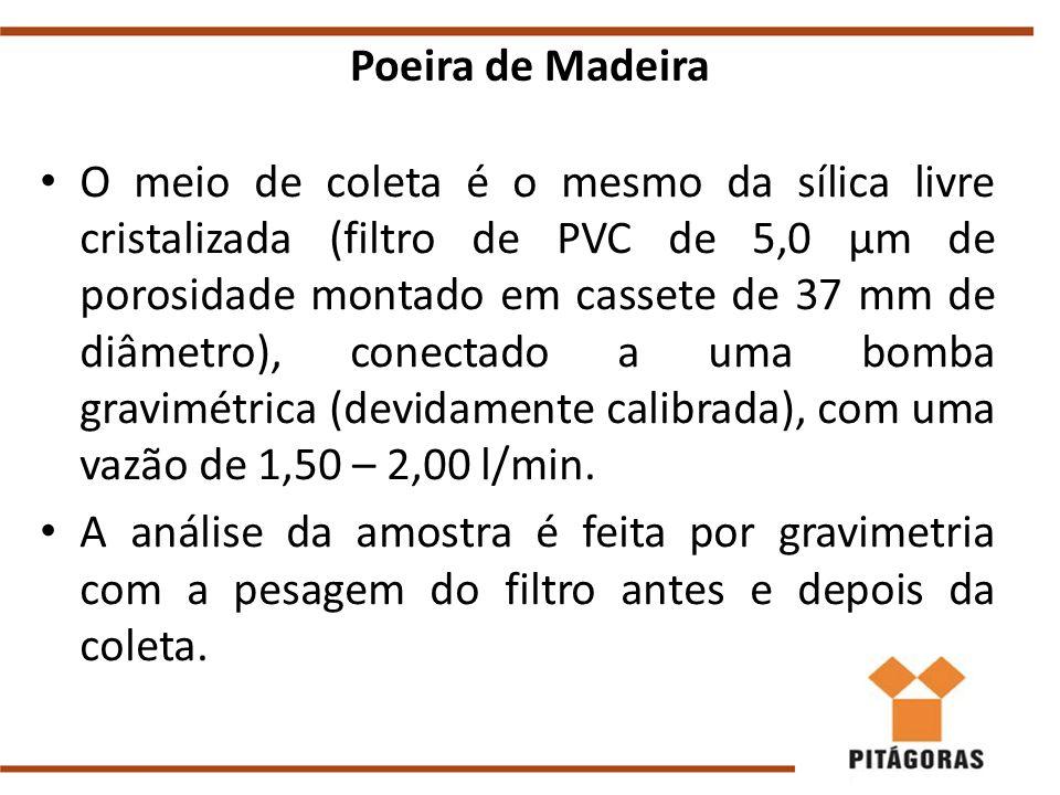 Poeira de Madeira