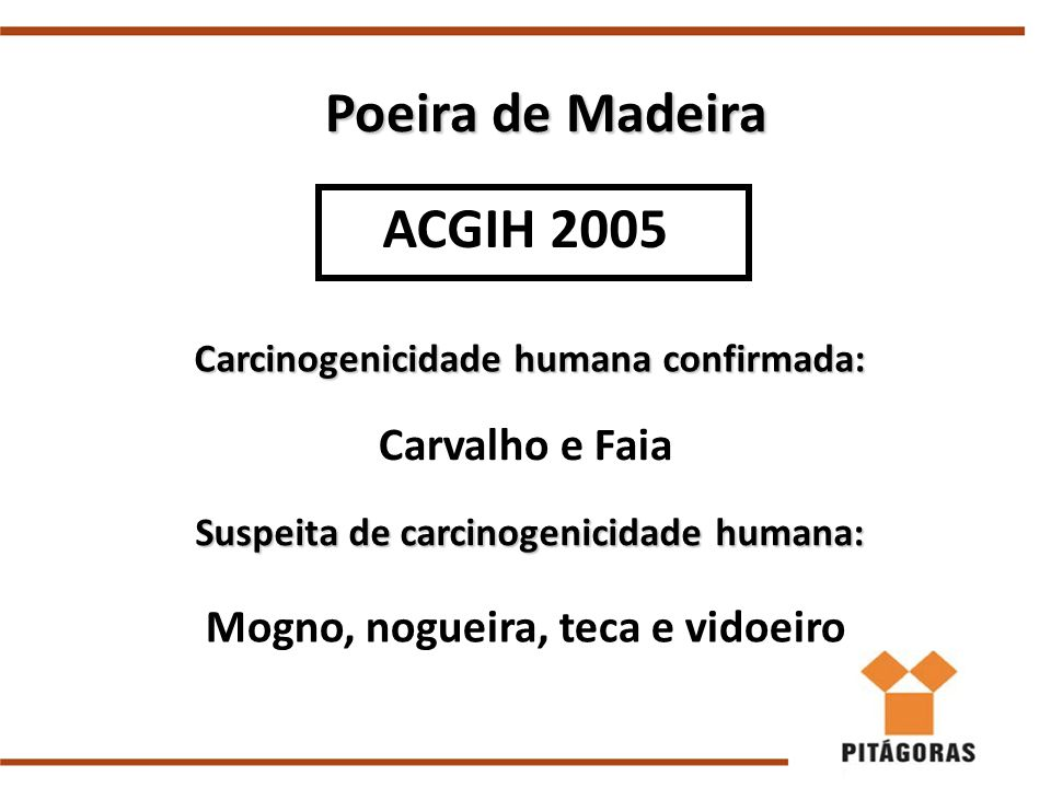 Poeira de Madeira ACGIH 2005