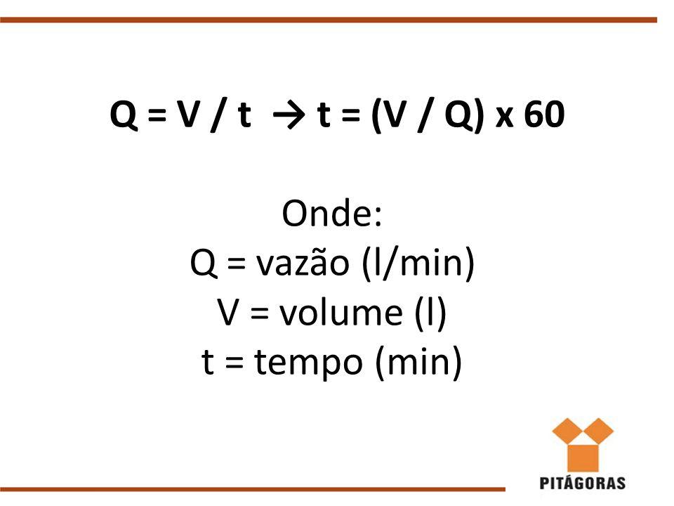 Q = V / t → t = (V / Q) x 60 Onde: Q = vazão (l/min) V = volume (l) t = tempo (min)