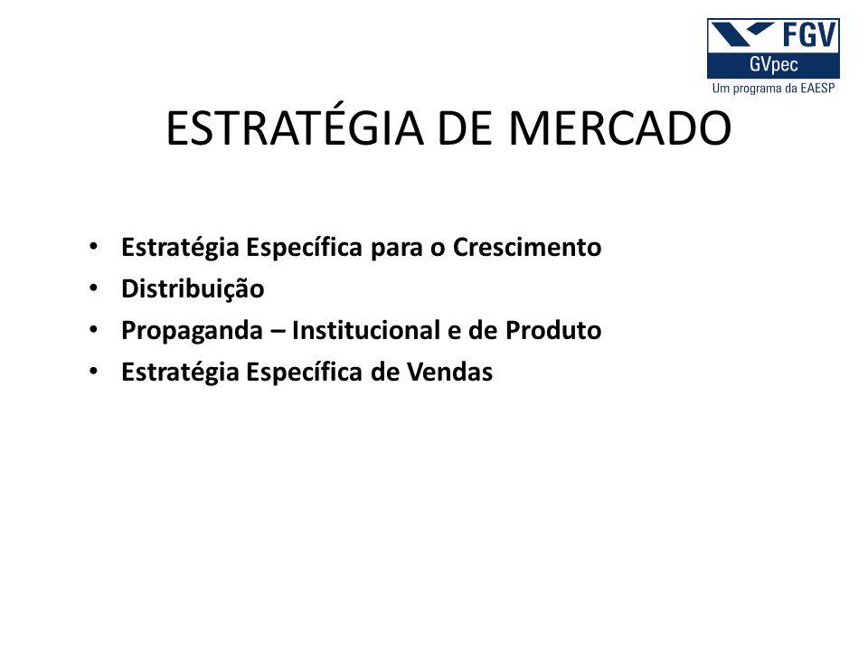 ESTRATÉGIA DE MERCADO Estratégia Específica para o Crescimento