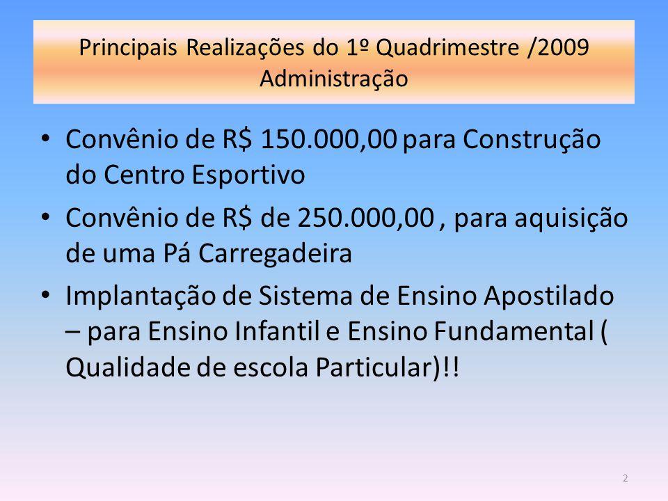 Principais Realizações do 1º Quadrimestre /2009 Administração
