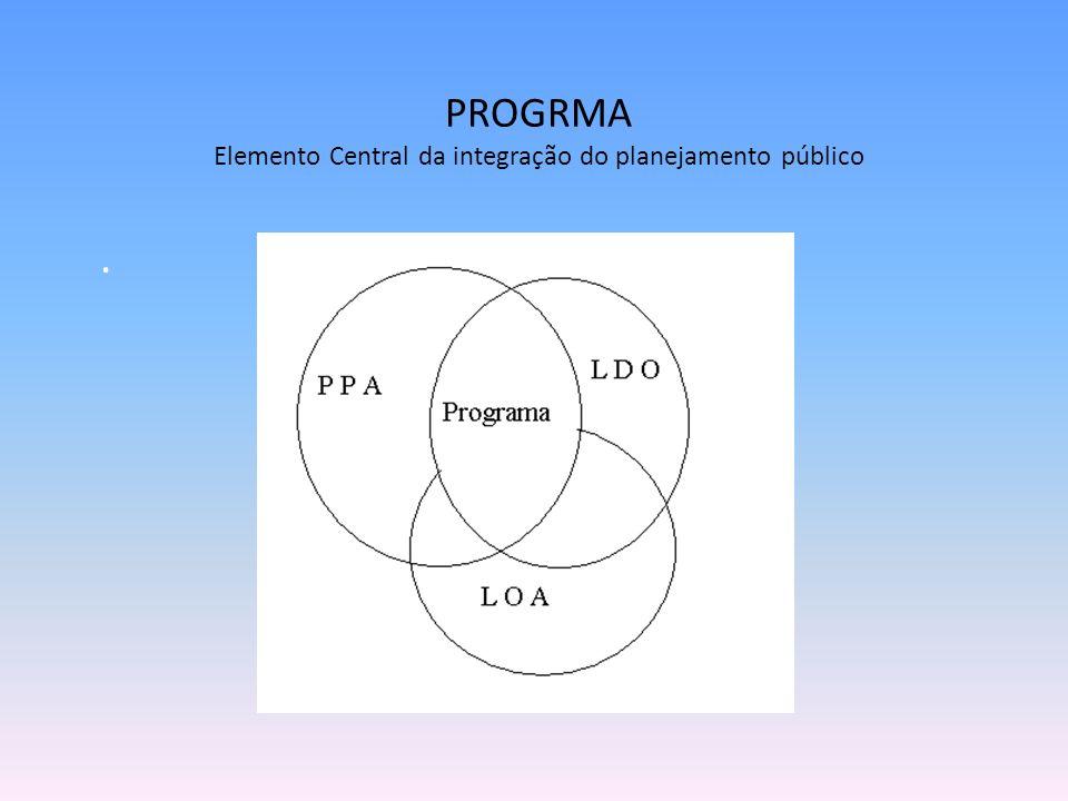 PROGRMA Elemento Central da integração do planejamento público