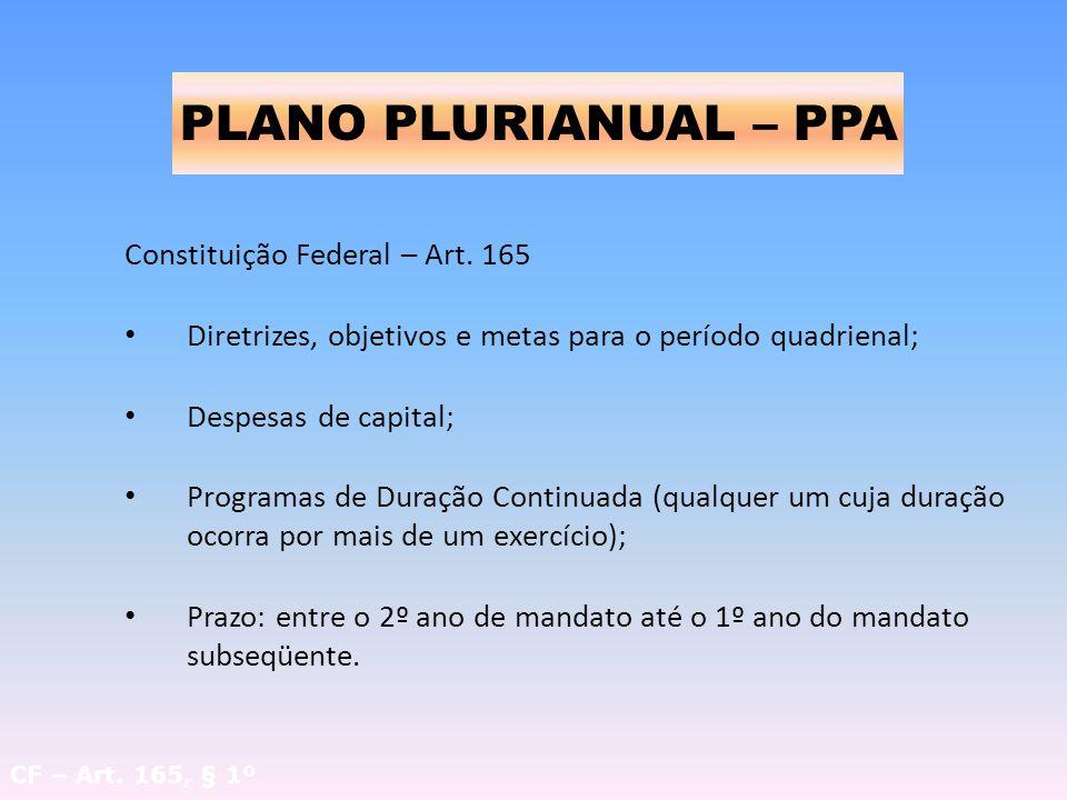 PLANO PLURIANUAL – PPA Constituição Federal – Art. 165