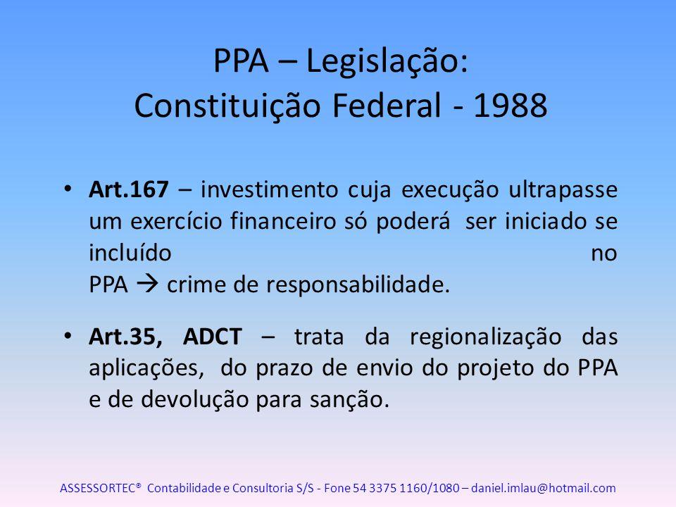 PPA – Legislação: Constituição Federal - 1988