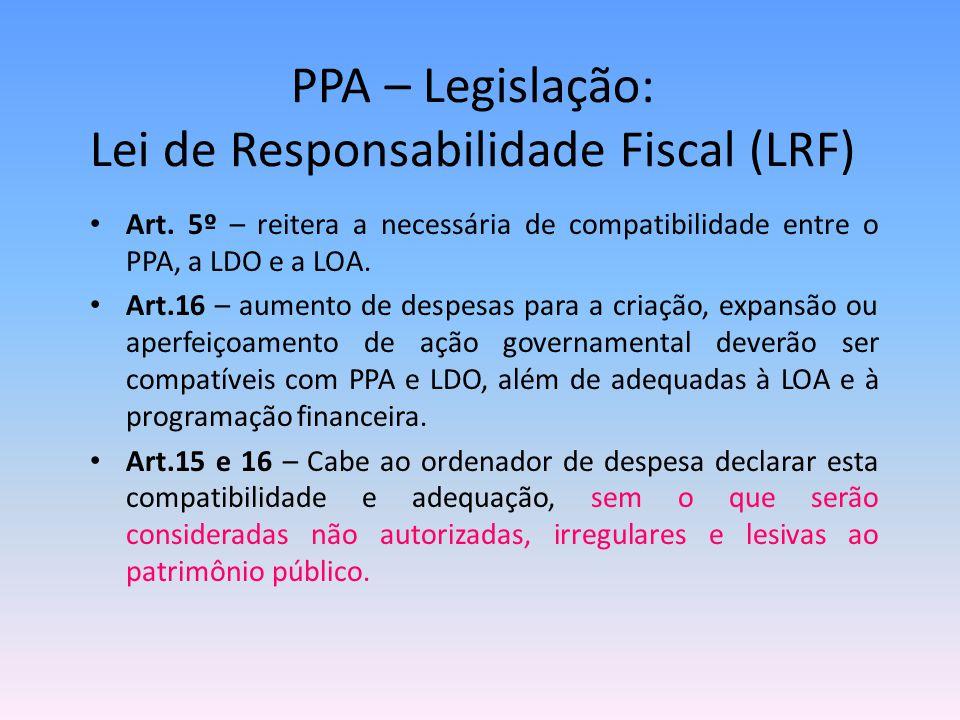 PPA – Legislação: Lei de Responsabilidade Fiscal (LRF)