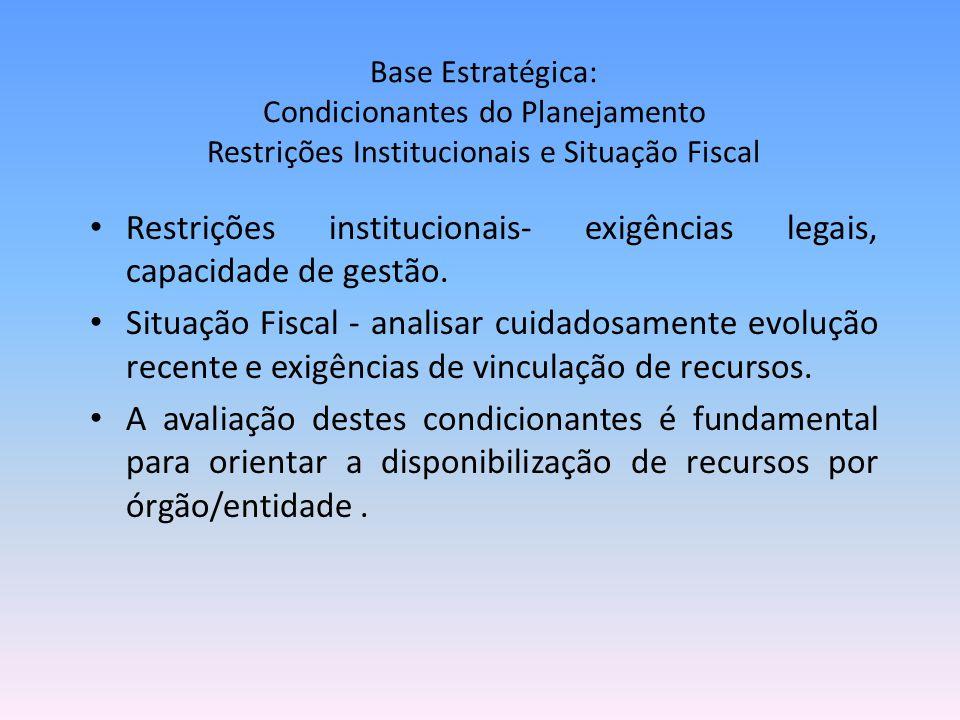 Restrições institucionais- exigências legais, capacidade de gestão.