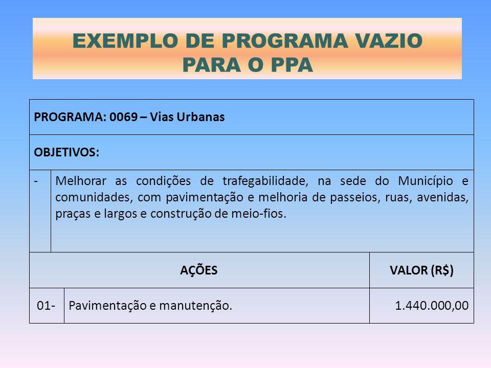 EXEMPLO DE PROGRAMA VAZIO PARA O PPA