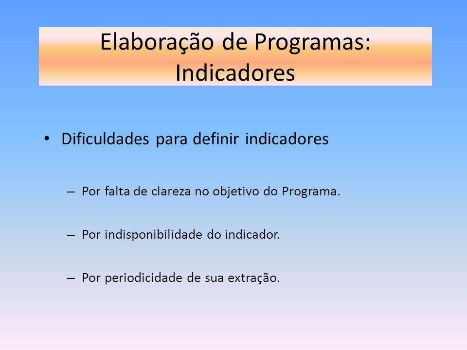 Elaboração de Programas: Indicadores