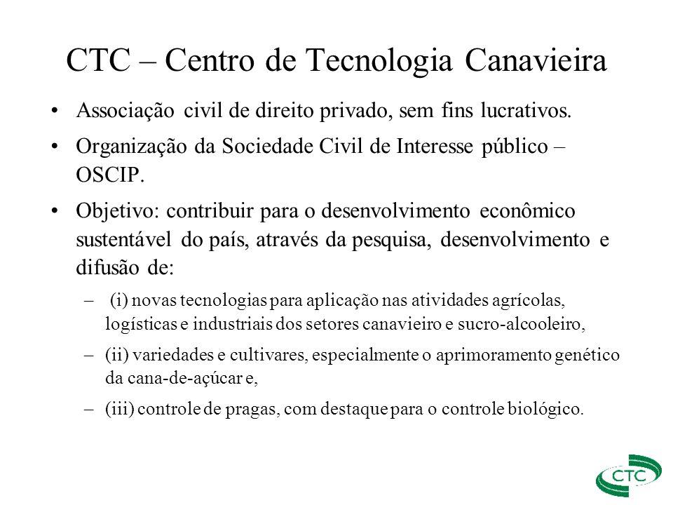 CTC – Centro de Tecnologia Canavieira
