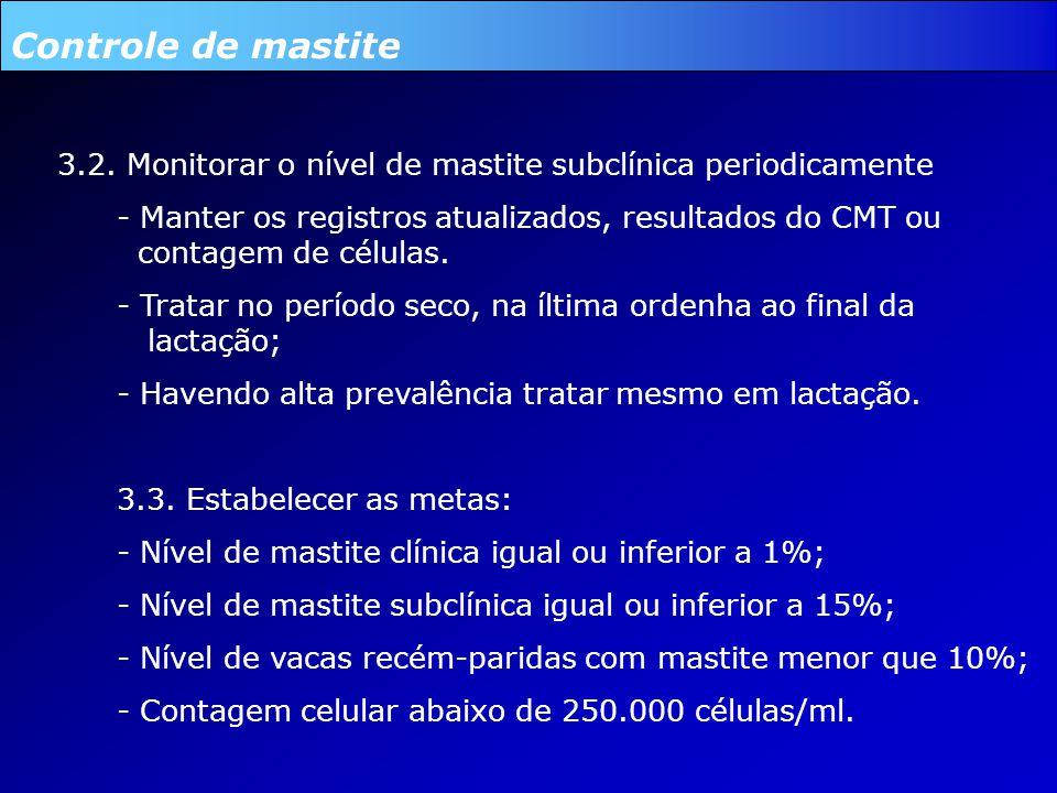 Controle de mastite 3.2. Monitorar o nível de mastite subclínica periodicamente.