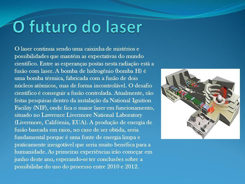 O futuro do laser