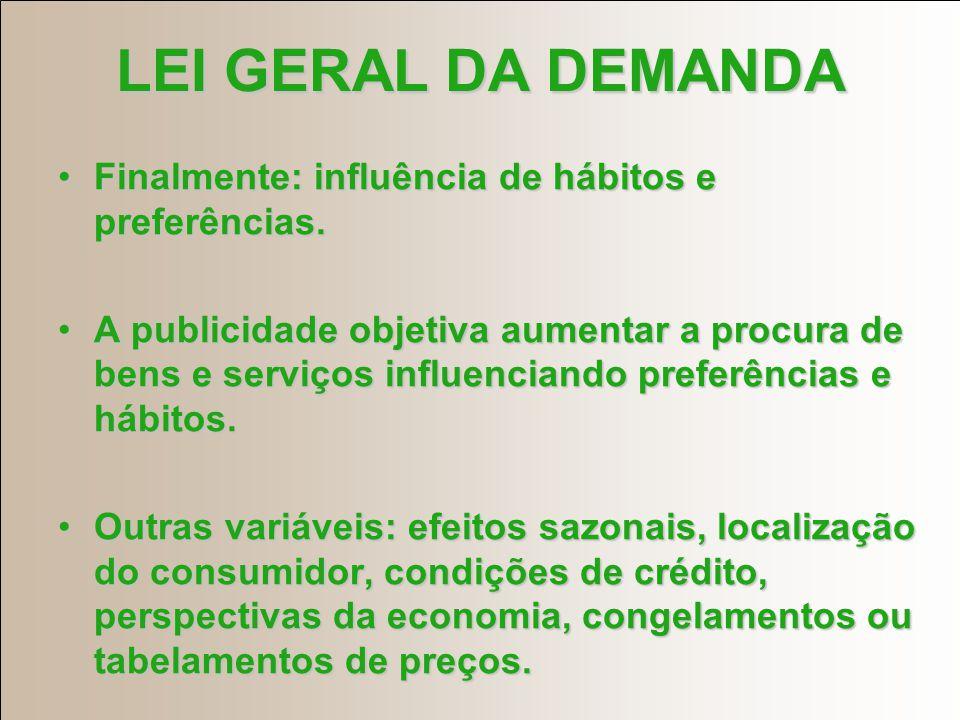 LEI GERAL DA DEMANDA Finalmente: influência de hábitos e preferências.