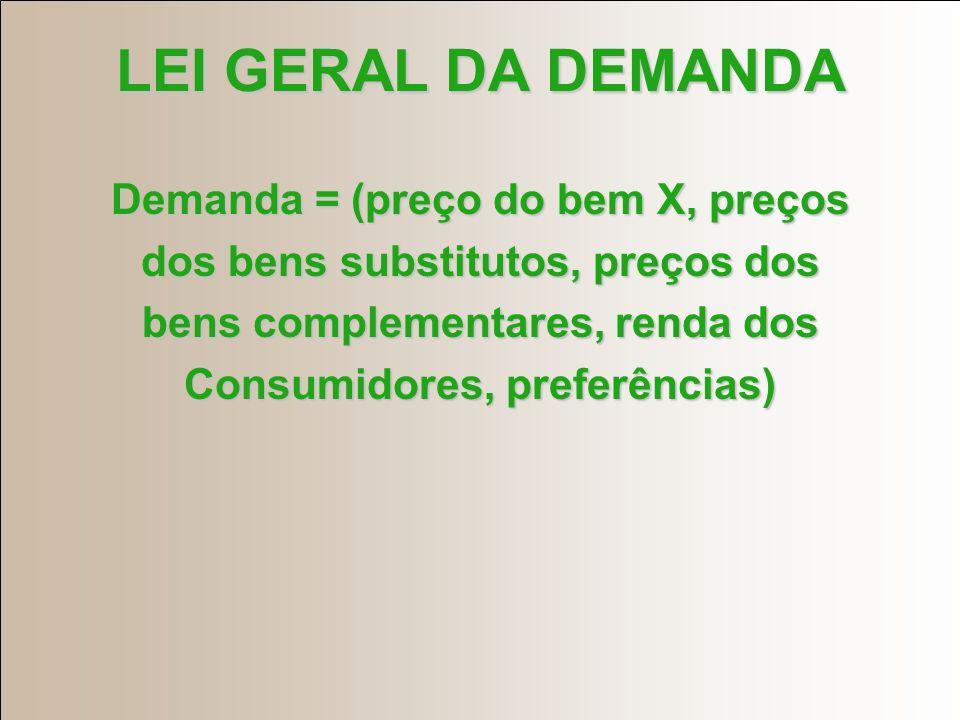 LEI GERAL DA DEMANDA Demanda = (preço do bem X, preços