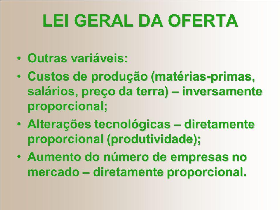 LEI GERAL DA OFERTA Outras variáveis: