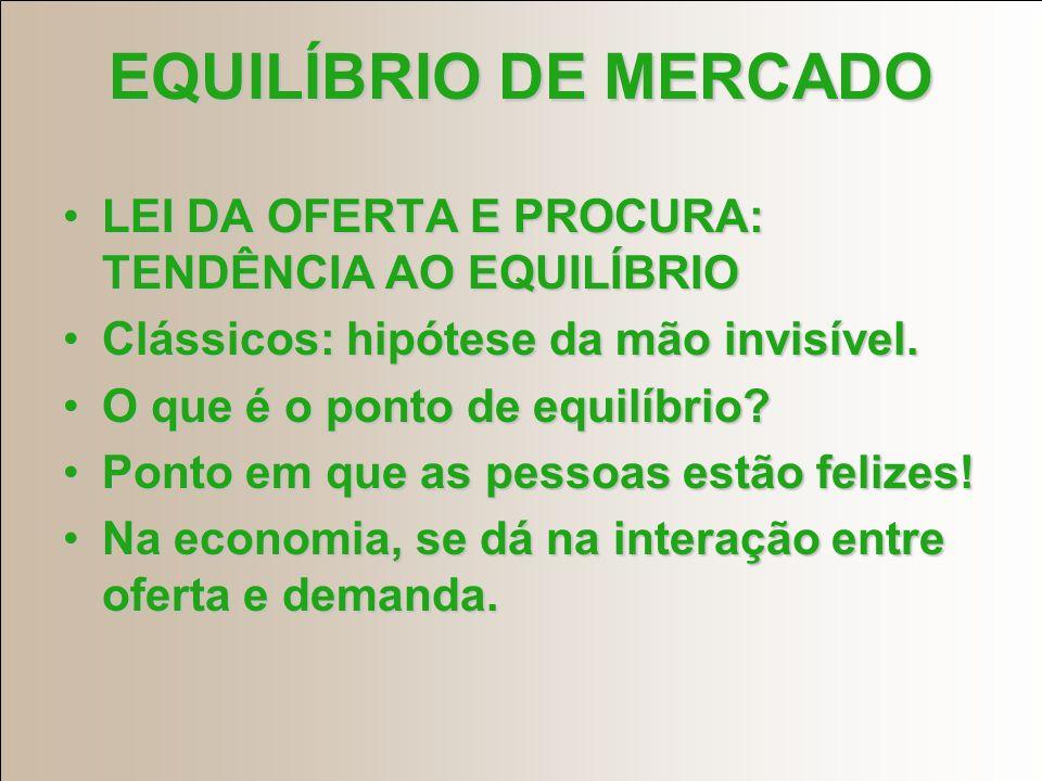 EQUILÍBRIO DE MERCADO LEI DA OFERTA E PROCURA: TENDÊNCIA AO EQUILÍBRIO