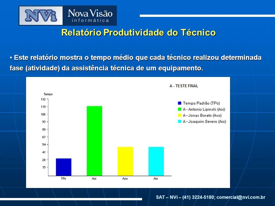 Relatório Produtividade do Técnico