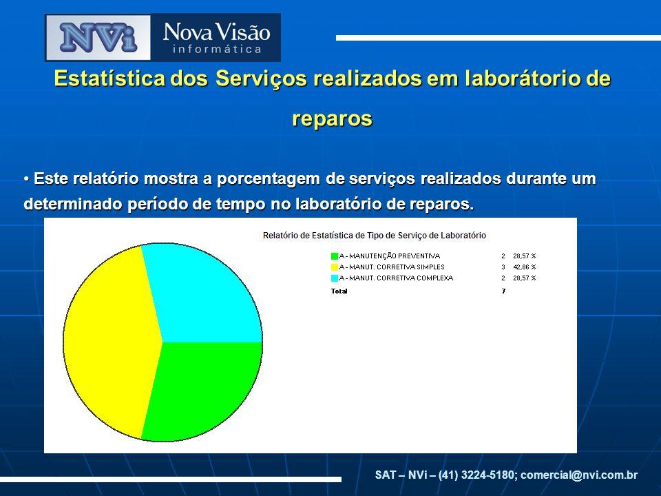 Estatística dos Serviços realizados em laborátorio de reparos