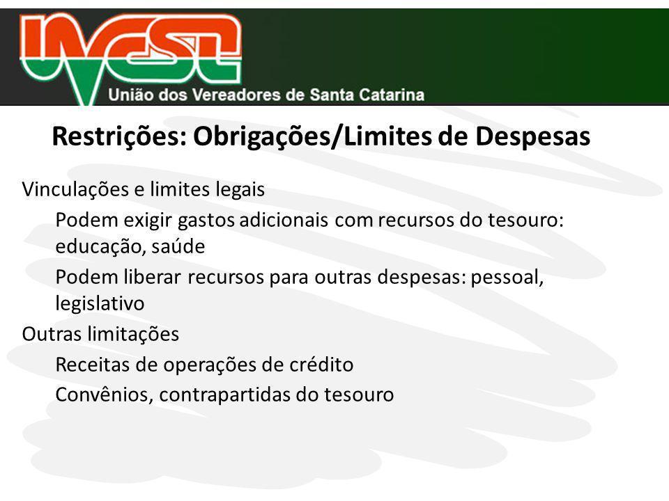 Restrições: Obrigações/Limites de Despesas